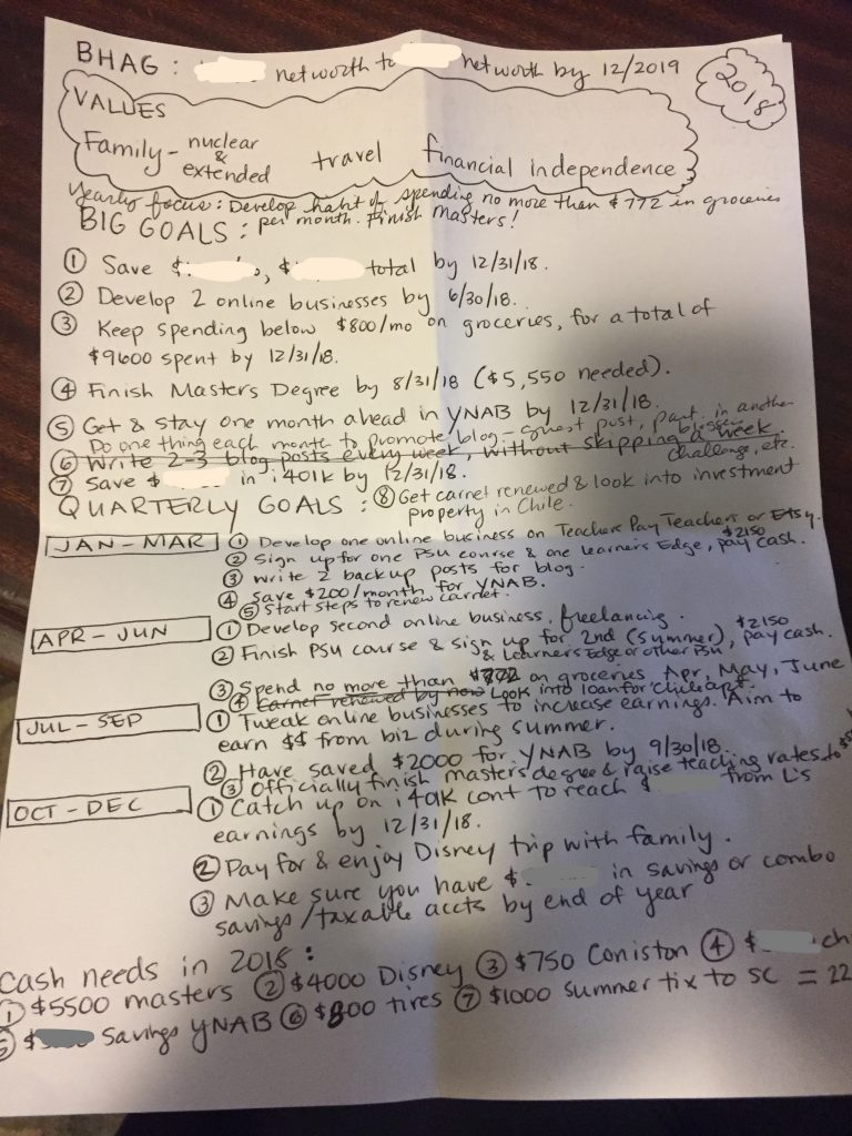 2018 Goal Sheet---www.thethreeyearexperiment.com