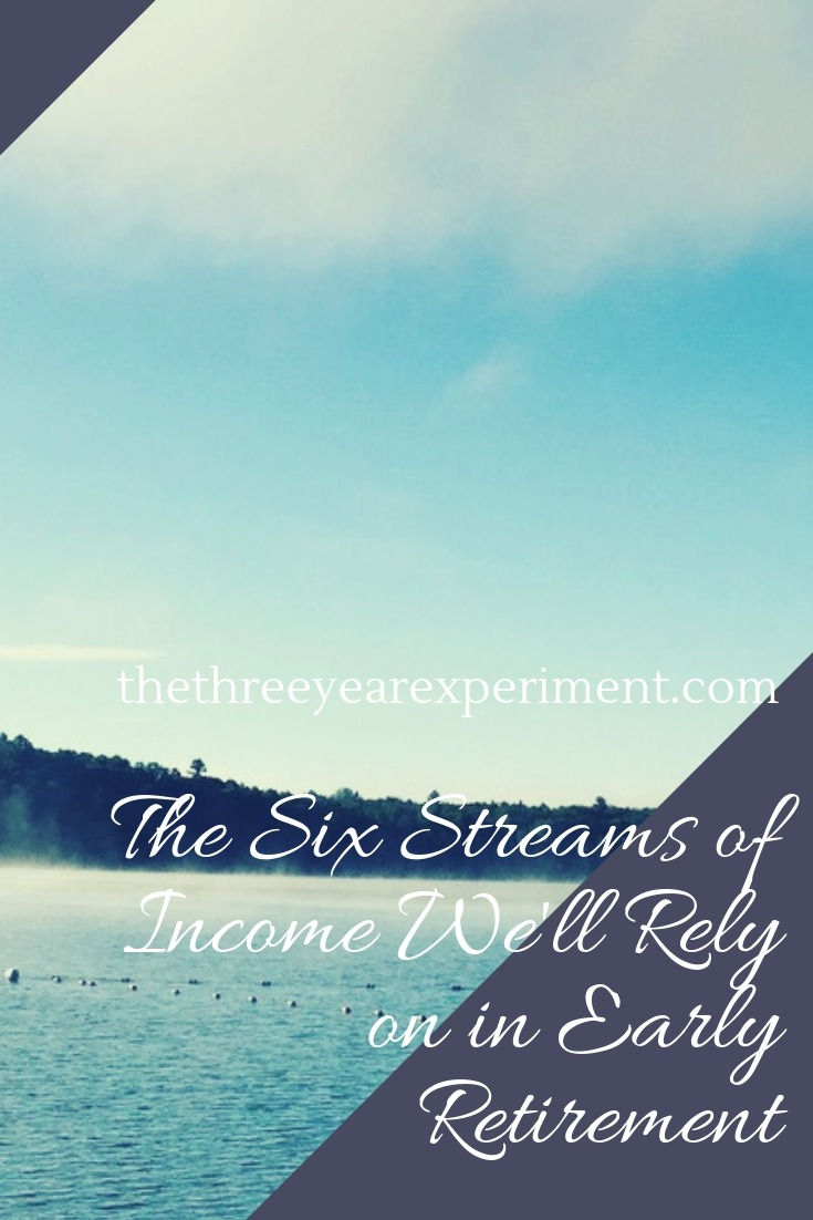 When we do retire, Mr. ThreeYear and I plan to have multiple streams of income to rely on. Here's a list of our expected passive and active revenue streams. #earlyretirement #fire #fatfire #financialindependence