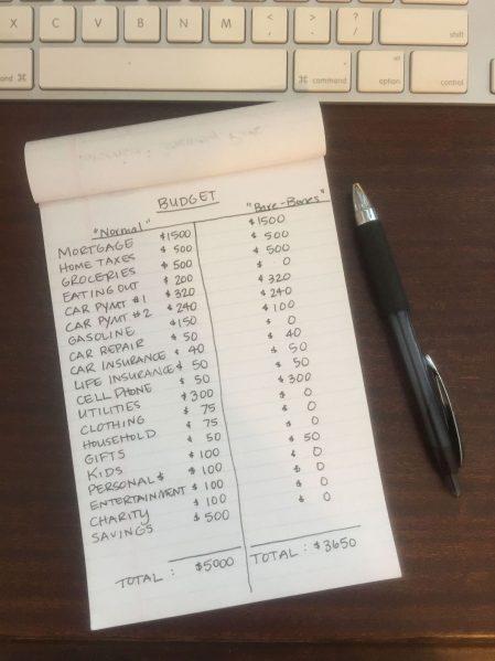 Sample budget normal versus bare-bones www.thethreeyearexperiment.com
